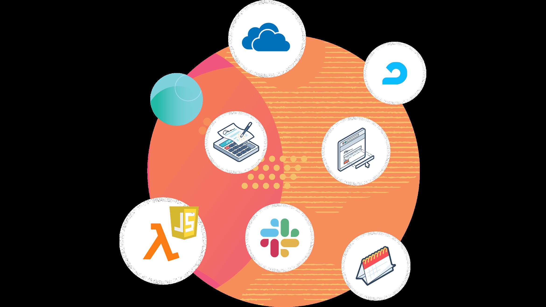 Hubspot Serverless Functions