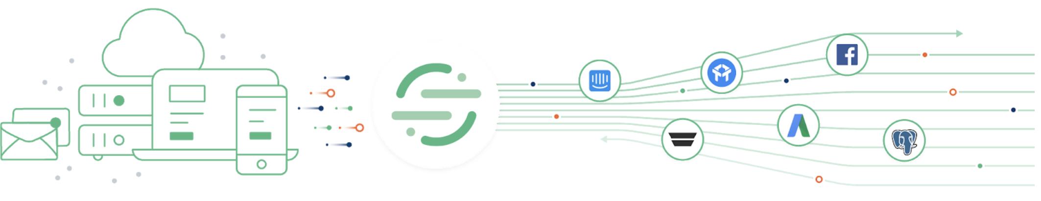 recoger_sintetizar_utilizar-segment
